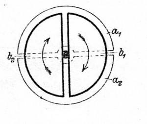Bild 6. Prinzip des Drehkondensators, der von der Marconi-Gesellschaft konstruiert wurde [6].