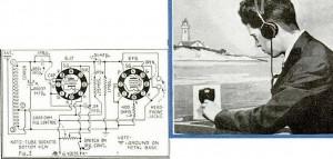 """Bild 1. Der """"Hurricane Emergency Receiver"""" [2] ist ein Audion mit Rückkopplung über die Kathode (Eco-Audion) und anschließender NF-Endstufe."""