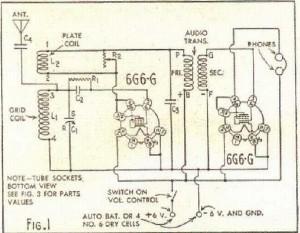 """Bild 4. Der """"Blackout Emergency Set"""" arbeitet mit zwei Röhren vom US-Typ 6G6G."""